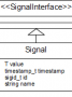 eeros_architecture:control_system:signaluml.png