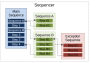 eeros_architecture:sequencer:sequenceroverview.png